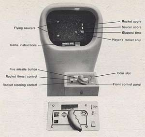 Video Games in the 1970s | History & List of 1970s Video Games